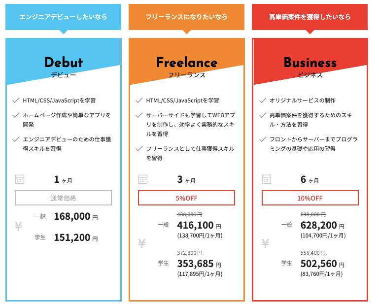 侍エンジニア塾 料金 キャンペーン