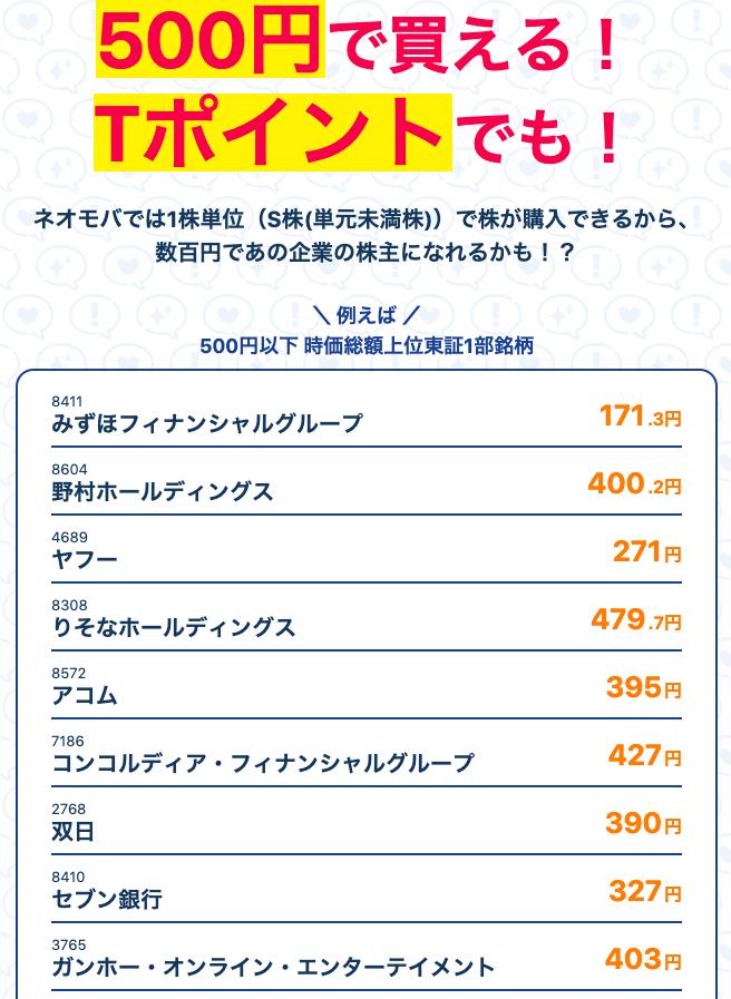 SBIネオモバイル証券 500円で株