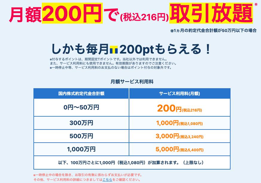 SBIネオモバイル証券 手数料